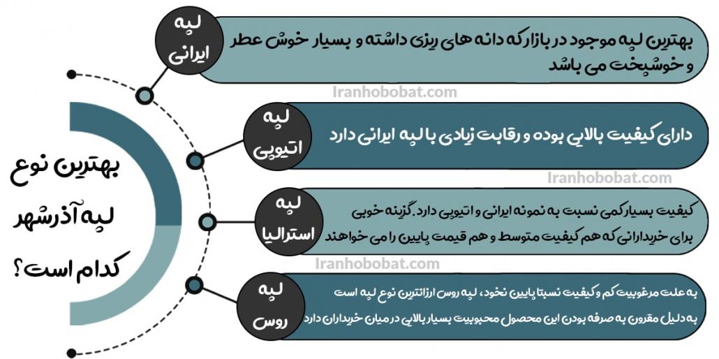 فروش عمده لپه آذرشهر