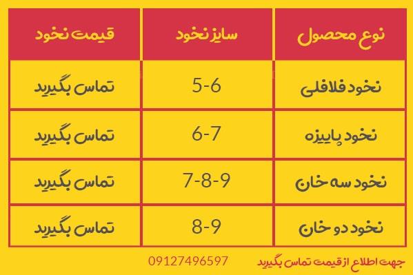 لیست قیمت نخود کرمانشاه
